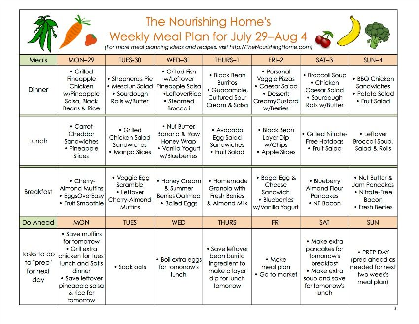 BiWeekly Meal Plan For July   August   Meals Weekly Meal