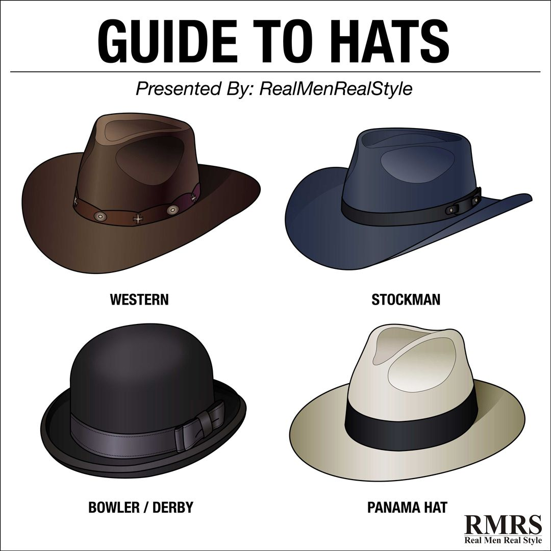 The Most Powerful Accessory The Ultimate Guide To Men S Hats Hats For Men Men S Hats Types Of Mens Hats