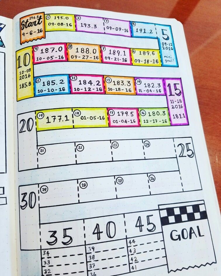 weight loss calendar tracker
