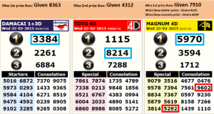 lottery-games-malaysia-keputusan-4d | Lottery 4d | Lottery