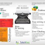 Usa essay service