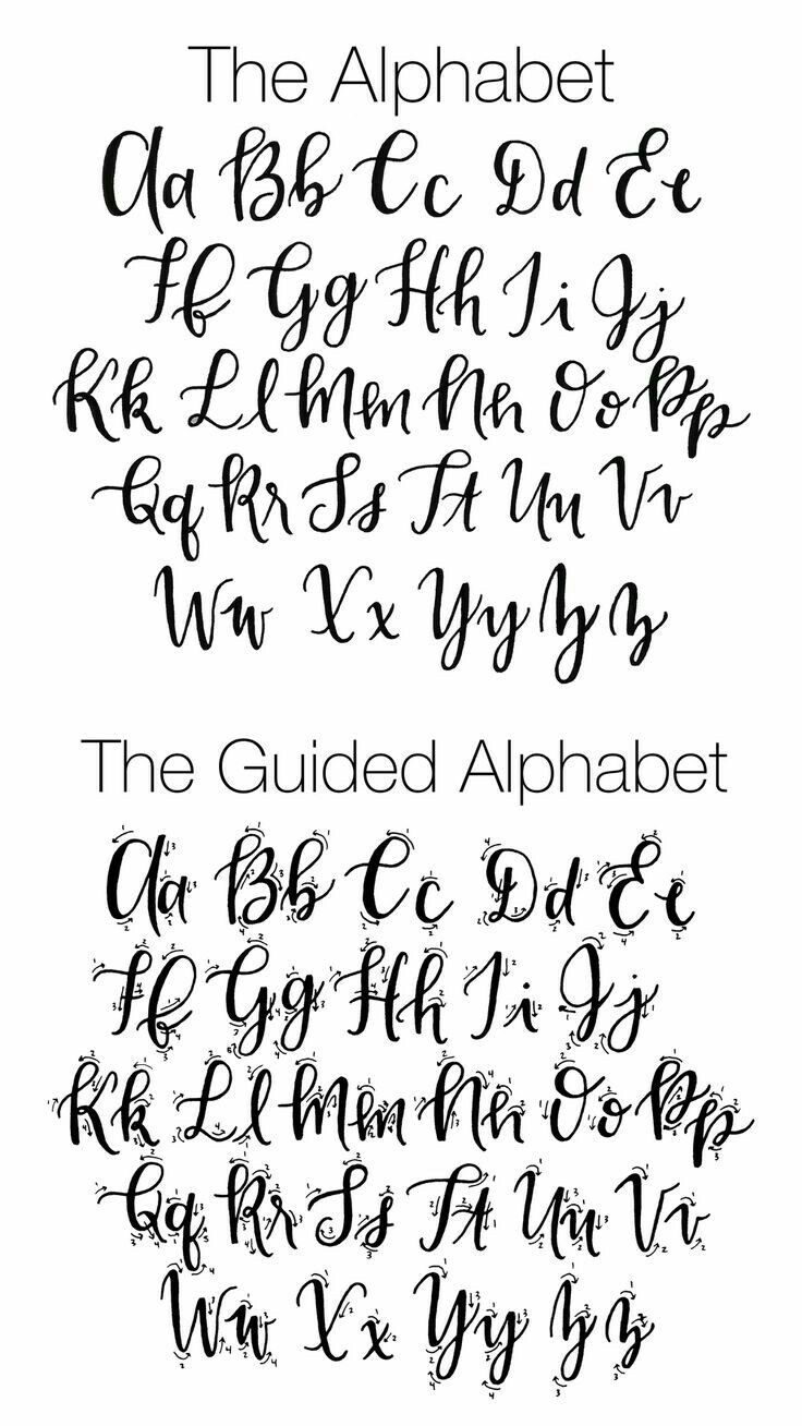 The Guided Alphabet Lettering
