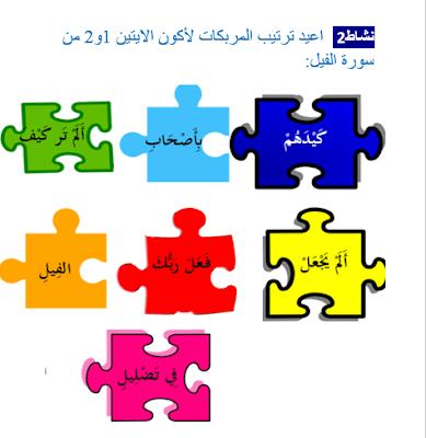 سورة الفيل Islam For Kids Person Kids