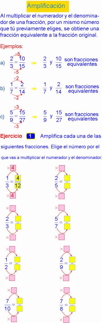 Amplificación De Una Fracción Ejemplos Resueltos Fracciones Material Didactico Para Matematicas Trucos Matematicos