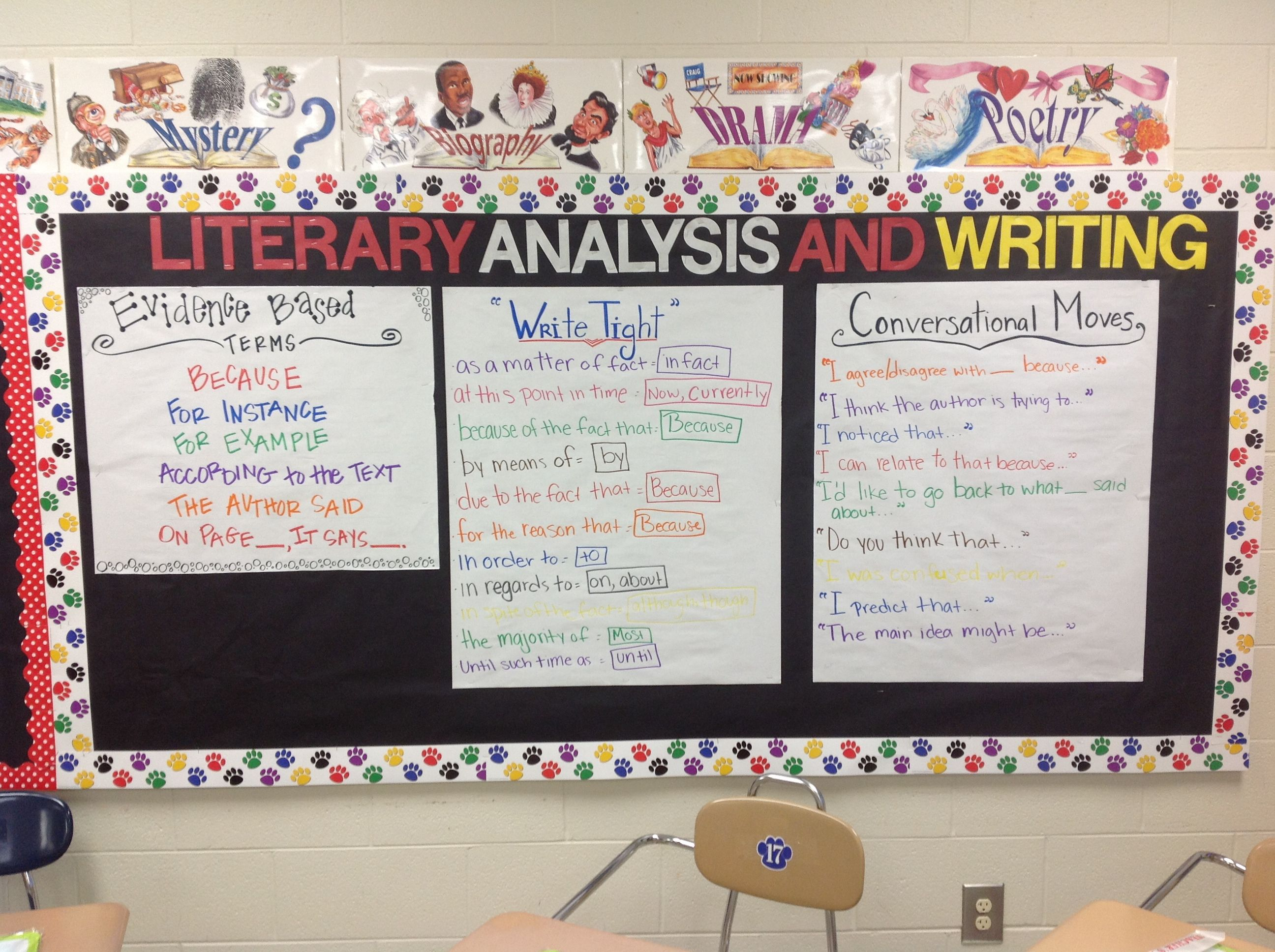 argumentative essay elements