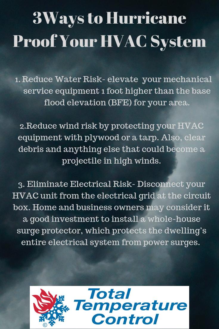 3 Steps To Prep Your Hvac System For A Hurricane Hvac System