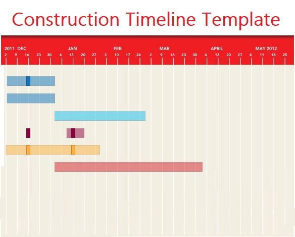 Construction Timeline Template 4+ Free Printable PDF and Excel