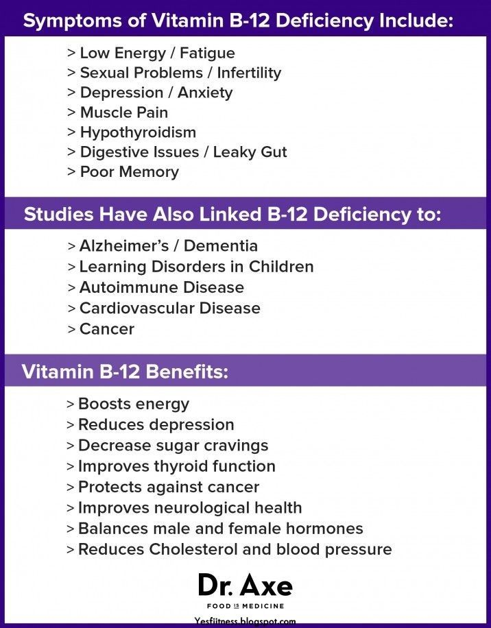 Vitamin  deficiency chart when buying  supplement you will want to look for it in the form of methylcobalamin or hydroxycobalamin rather also rh pinterest