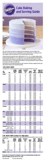 Wilton chart | cakes | Pinterest | Cake, Cookie decorating and ...