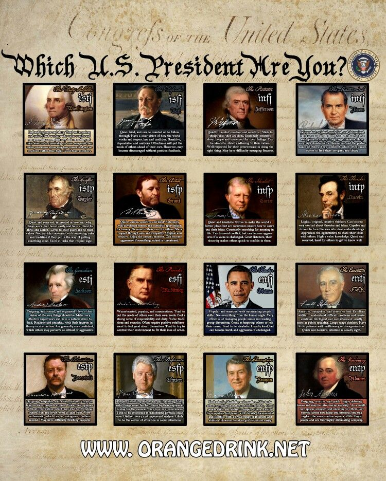 Meyers briggs personality types US presidents