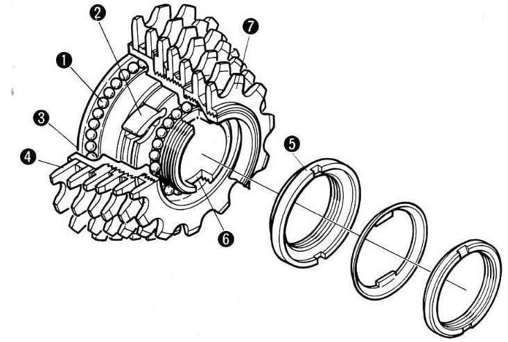 fe1f5a53dbc95beb36a03dc1a9a697c6 bike cassette diagram tattoo i'm planning to get this week on right