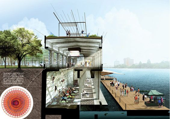 Architecture Design Workshop the lakehouse | austin usa | design workshop « world landscape