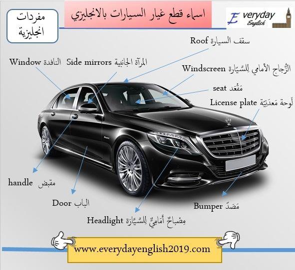 اسماء قطع غيار السيارات باللغة الانجليزية والعربية Pdf Bmw Car The Incredible Hulk 2008 Car