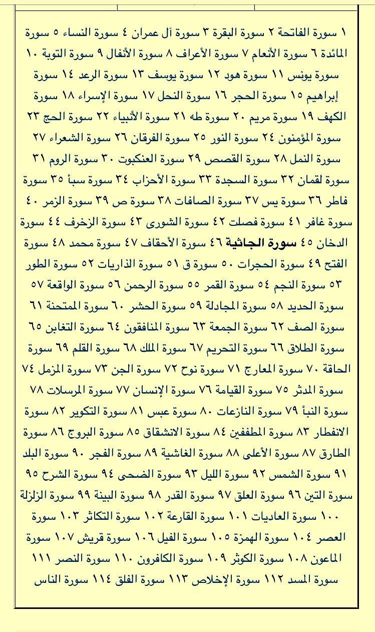 سور القرآن بالترتيب Quran Verses Verses Thanks Card