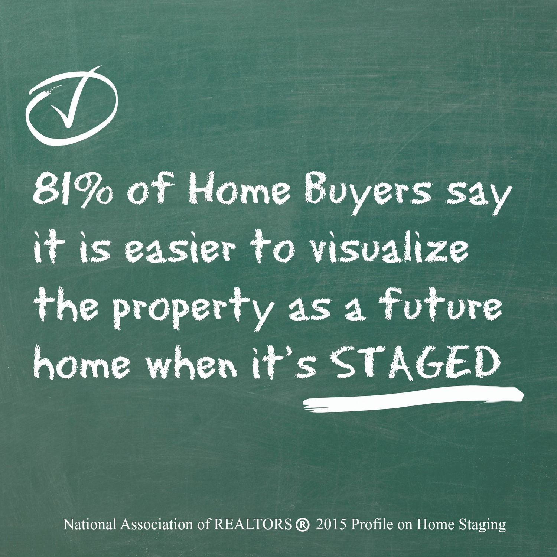 Home Staging Quotes: Home Staging, Staging, Stage