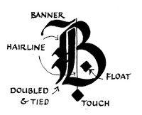Margaret Shepherd: Calligraphy Blog: Calligraphy Every Day