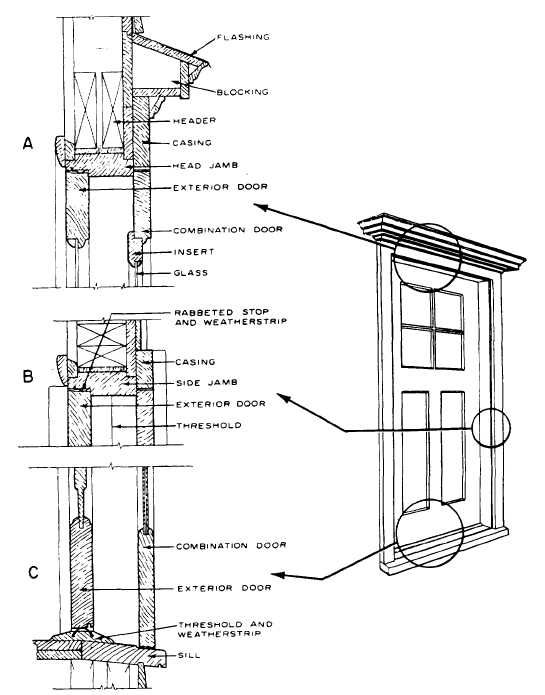 Traditional external door details architecture drawing for Bay window plan detail