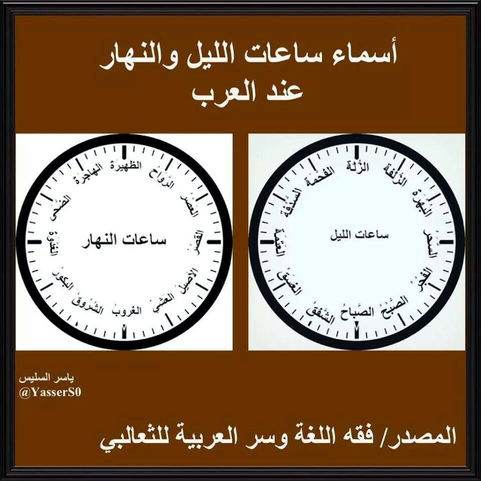 اسماء ساعات الليل والنهار عند العرب Learn Arabic Language Beautiful Arabic Words Islamic Phrases