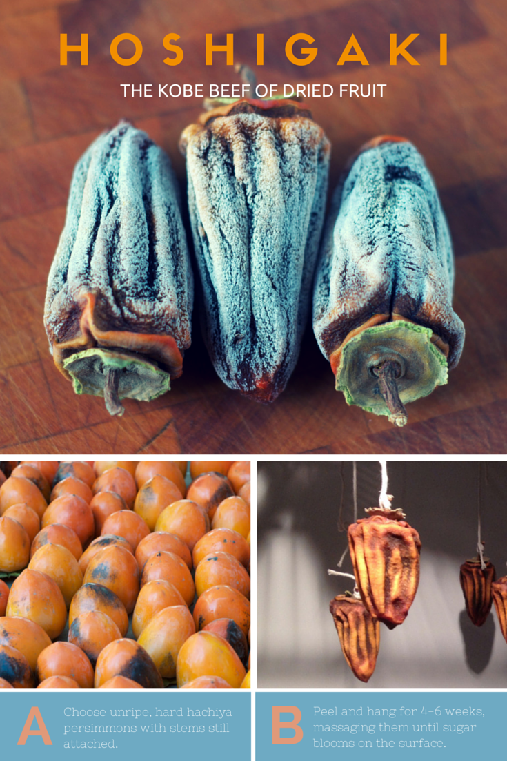 Japanese Dried Persimmons Are The Kobe Beef Of Fruit Food
