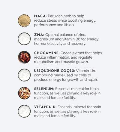 The Recover Capsules   #fitness #health #nutrition #recovery #recover #strength #strong #muscle #tra...