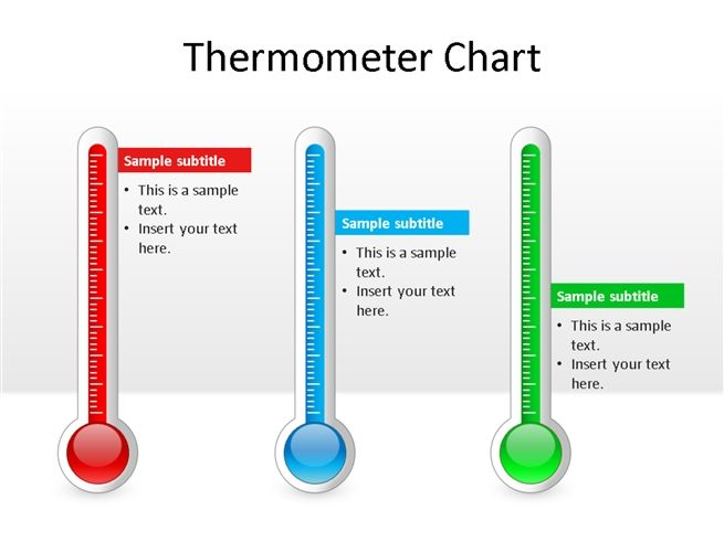Thermometer Chart Powerpoint Template Free Download Brought To Us
