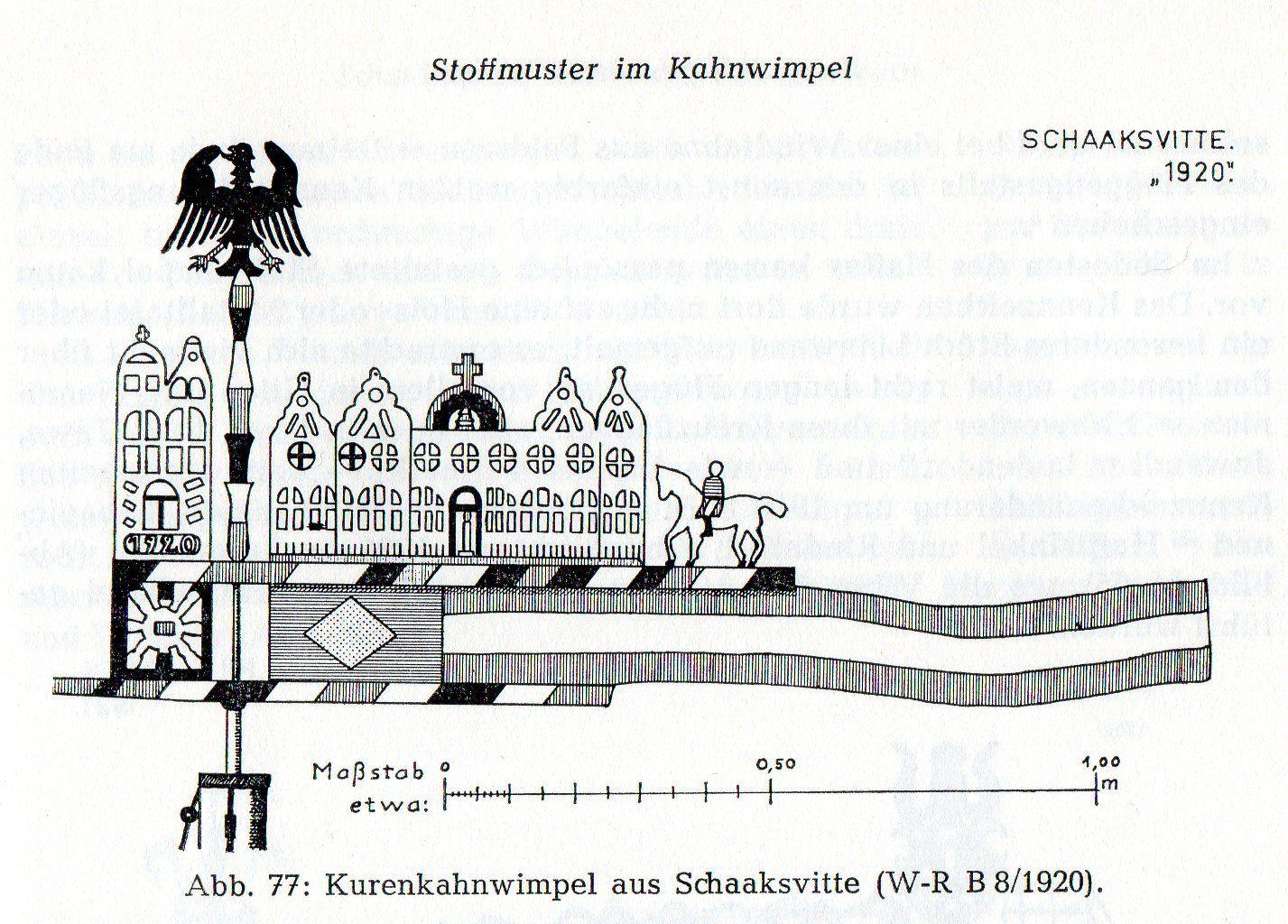 Pin Von Muzej Goroda Kyonigsberg Auf Kurenas Kurenwimpel