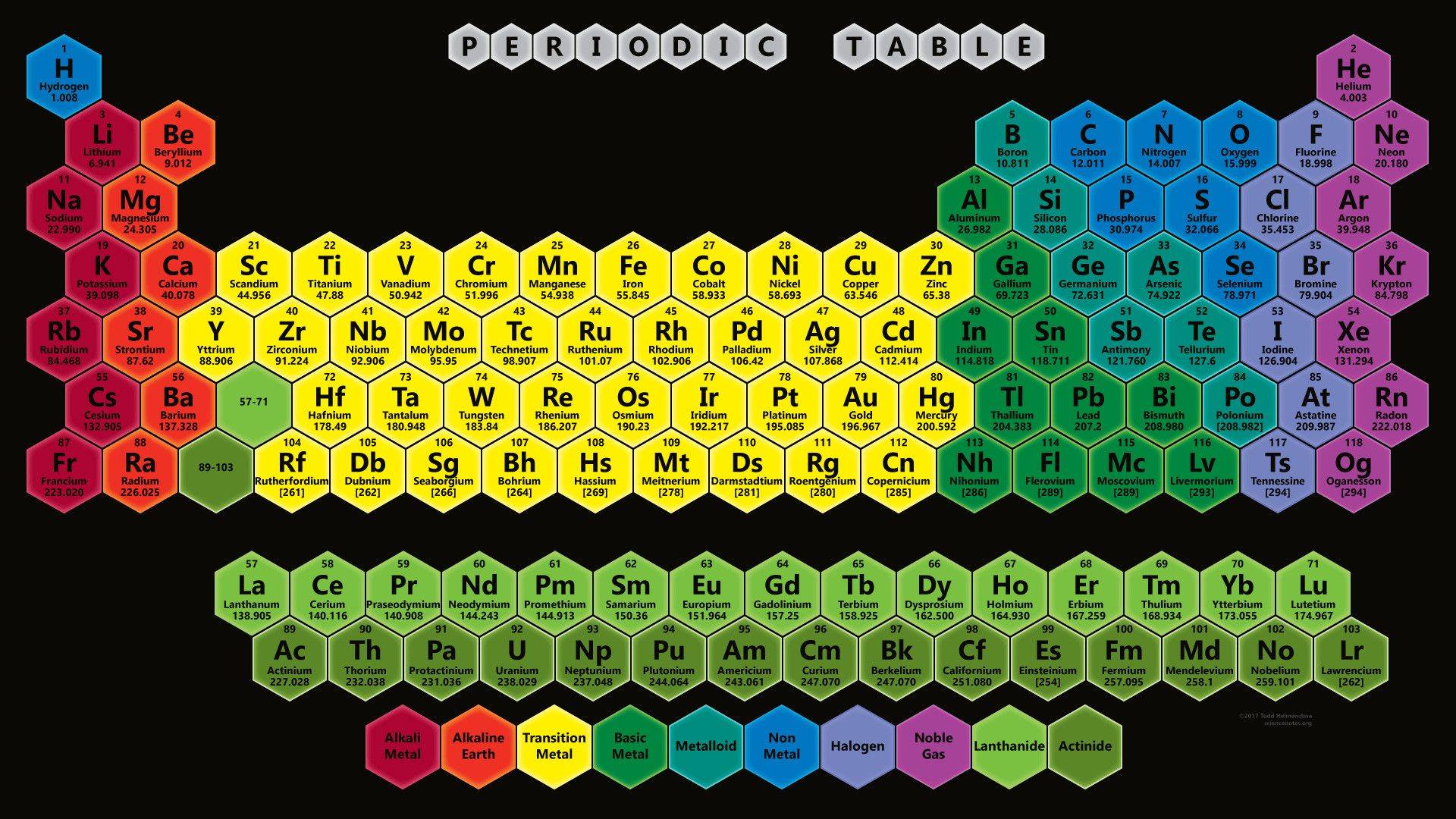78+ Periodic Table Wallpapers on WallpaperPlay in 2020