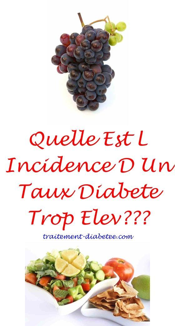 Diabète gestationnel : Risques et traitements du diabète gestationnel