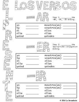 Present tense ar er ir verb graphic organizer also spanish stem changing boot chart shoe verbs instant download rh pinterest