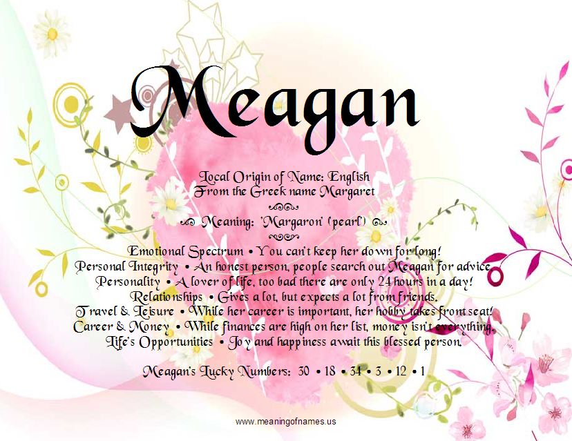 Meagan - Meaning of names and analysis | daughter | Names