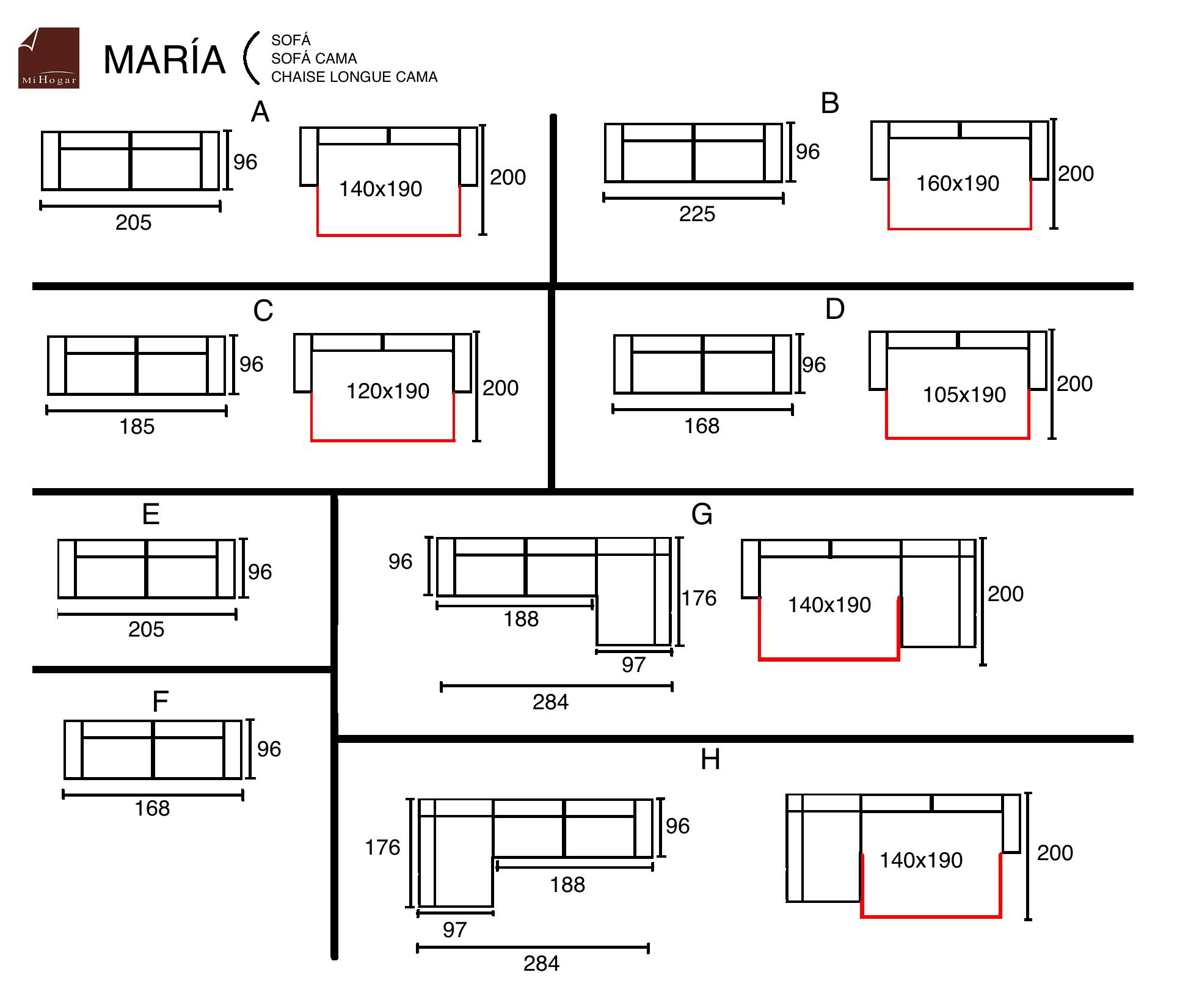 Medidas estandar muebles cocina for Medidas estandar de modulos de cocina