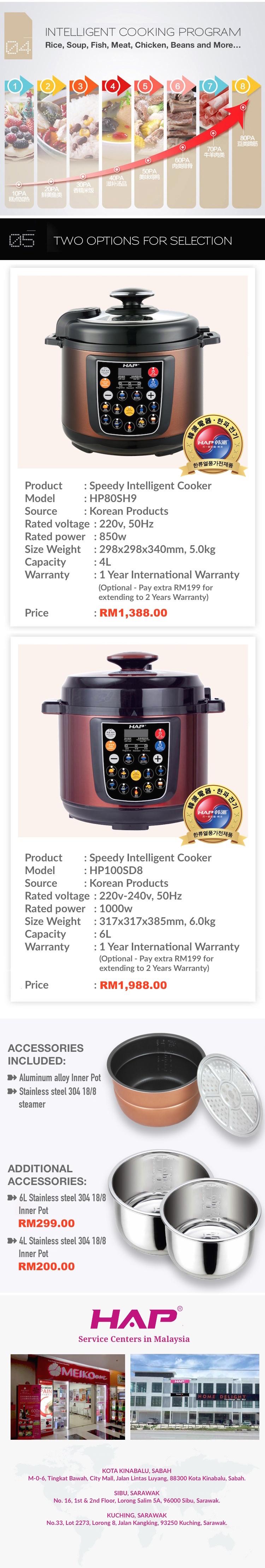 HAP Speedy Intelligent Pressure Cooker