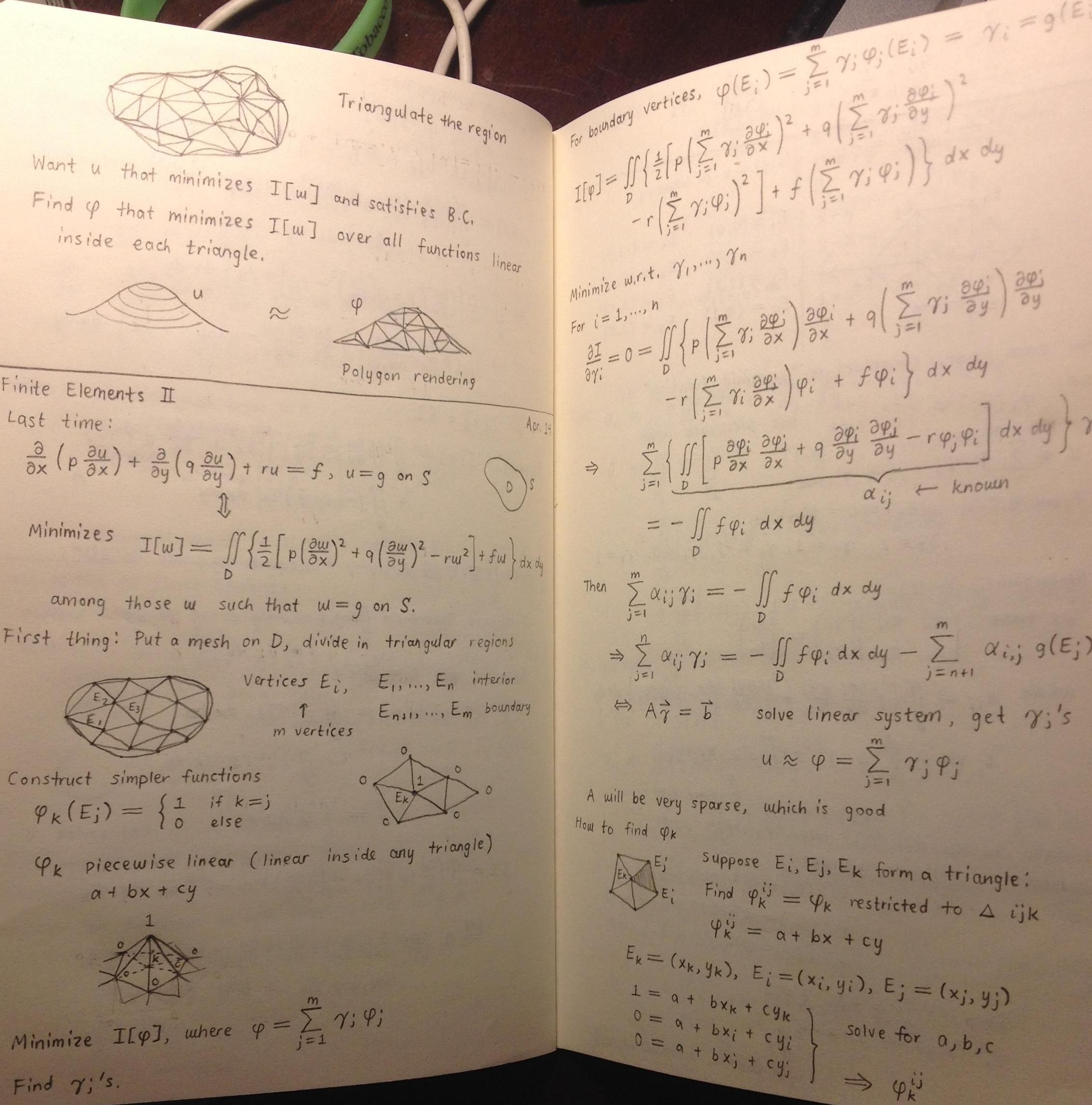 These Articulate, Beautiful Notes Are From A College Math