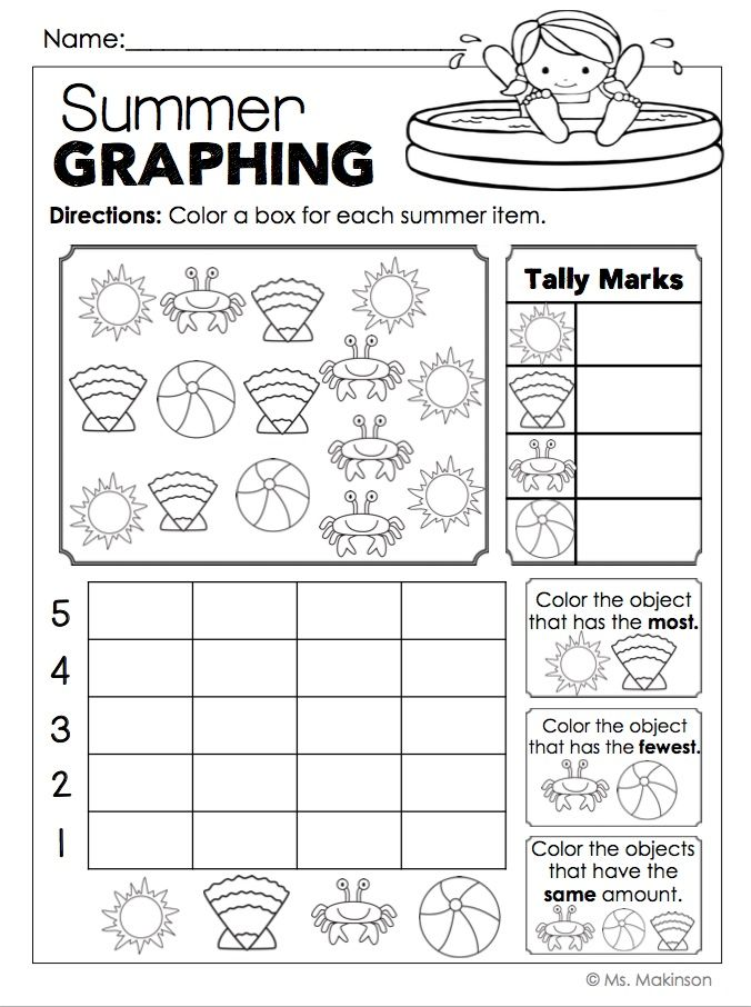 End Of The Year Activities Summer Worksheets Summer Math Worksheets Kindergarten Worksheets Printable