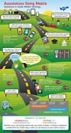 Image result for infographic on strategy