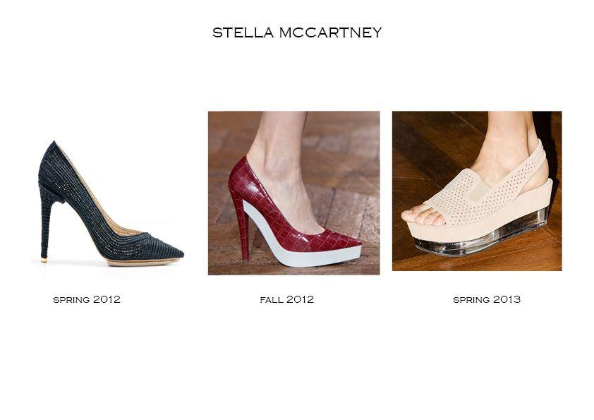 Shoe Trends Effect: Stella McCartney