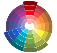 Red Complementary Color Scheme analogous complementary color scheme | color inspiration