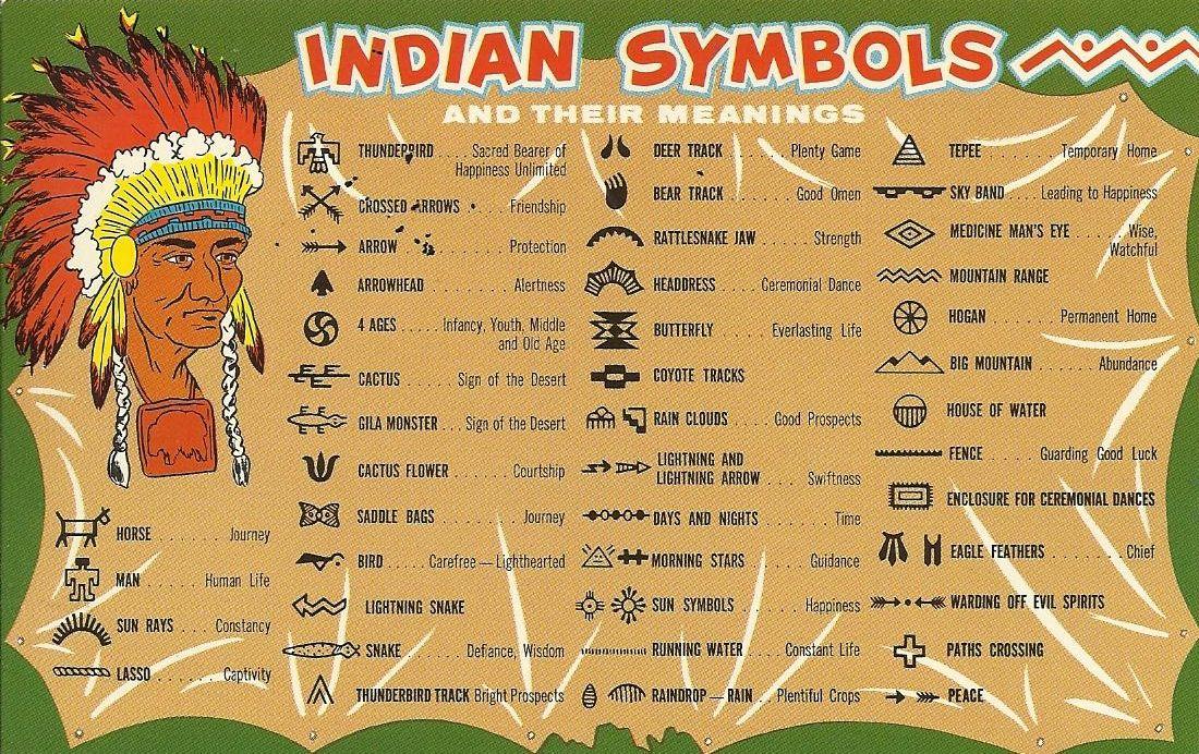 Los Angeles Postcard Book Native american symbols