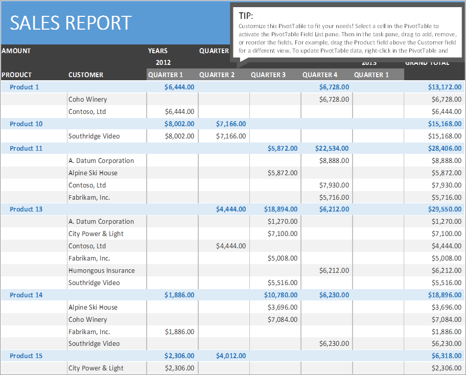 Sales Report Excel | Finance books, Pivot table, Personal ...