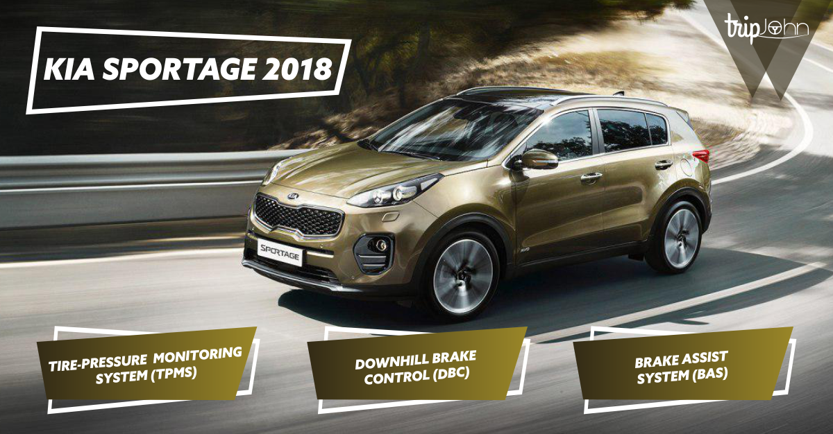 Drive Of The Day Sleek And Sophisticated Award Winning Compact Suv Kia Sportage 2018 A Perfect Ride For The City And Nature Find Kia Sportage Sportage Kia