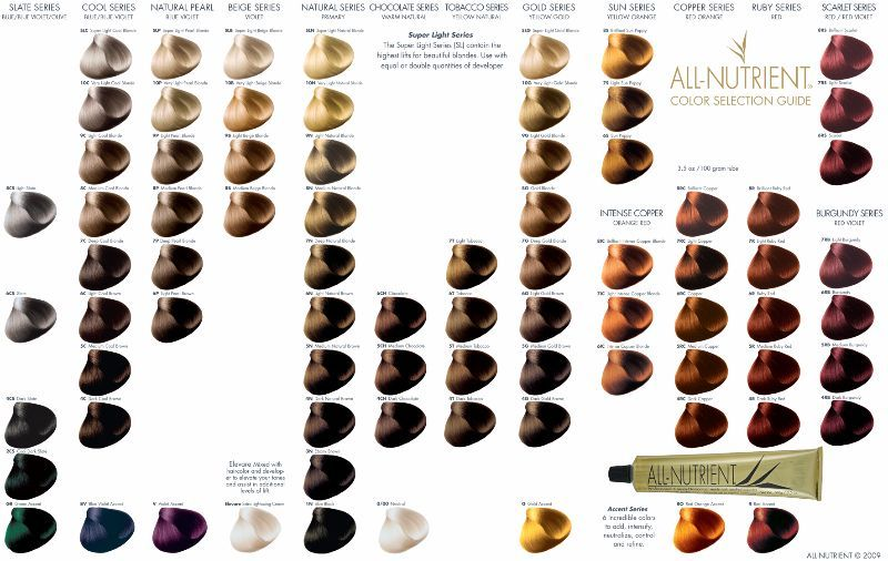 Need A Redken Shades Eq Color Chart Download  Hair Color