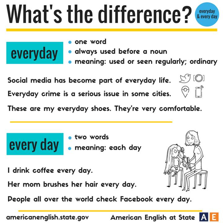 Everyday vs every day | English Grammar | Pinterest ...