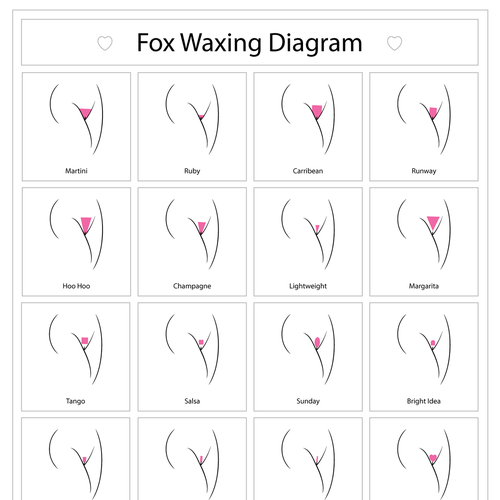 How much to tip for brazilian wax