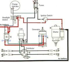 Auto Charging System Wiring Diagram Of Breast Milk Ducts Ignition And Rb Cars Automobile Engine
