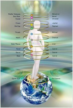 archangels, angels, chakras. This is the first time I've come across info associating angels with chakras, and some chakras that I'm unfamiliar with. Most info on chakras are usually showing 7 or 8 chakras, rarely 9. Intriguing to consider!