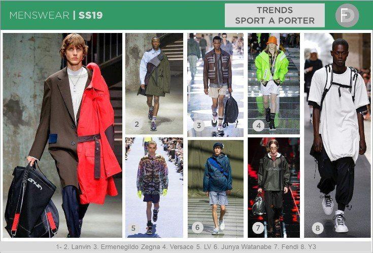 pretty nice e041d 39e43 Menswear Trends Ss19 (3) Sporty Trend Sport, Menswear Trends, London  Fashion Week