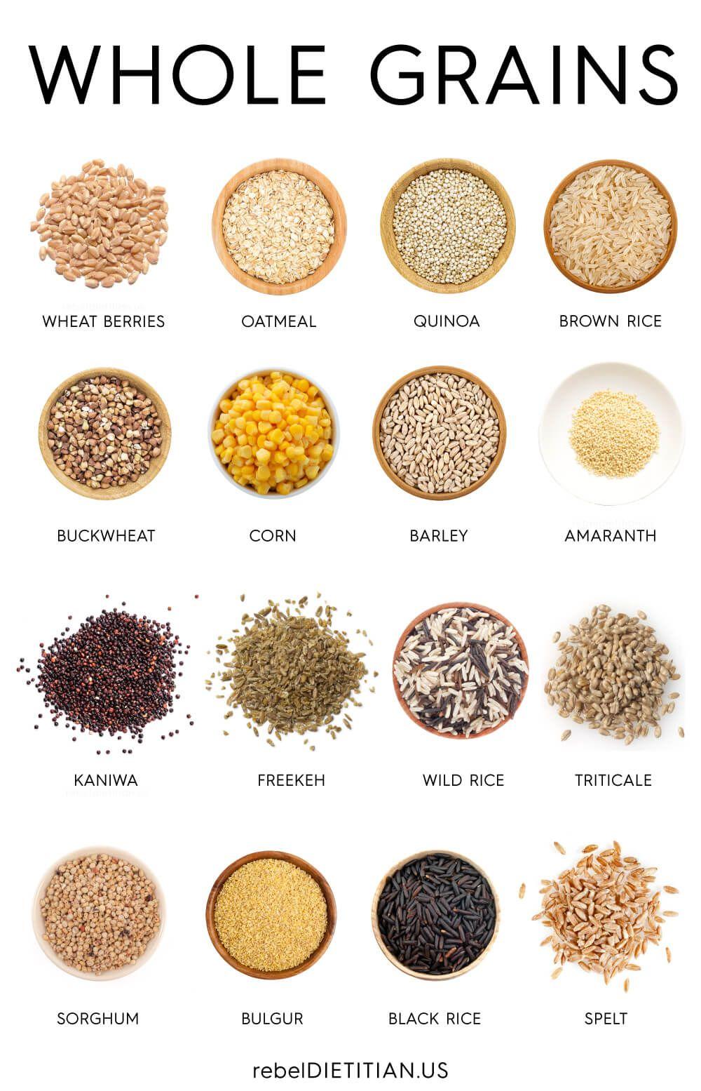 Whole Grains Chart rebelDIETITIAN.US Whole grains list