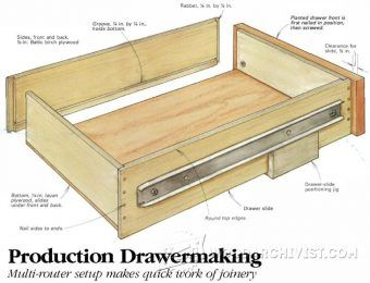 Build Cabinet Drawer Boxes - Build Drawers - Drawer Construction and Techniques | WoodArchivist.com  sc 1 st  Pinterest & Build Cabinet Drawer Boxes - Build Drawers - Drawer Construction and ...