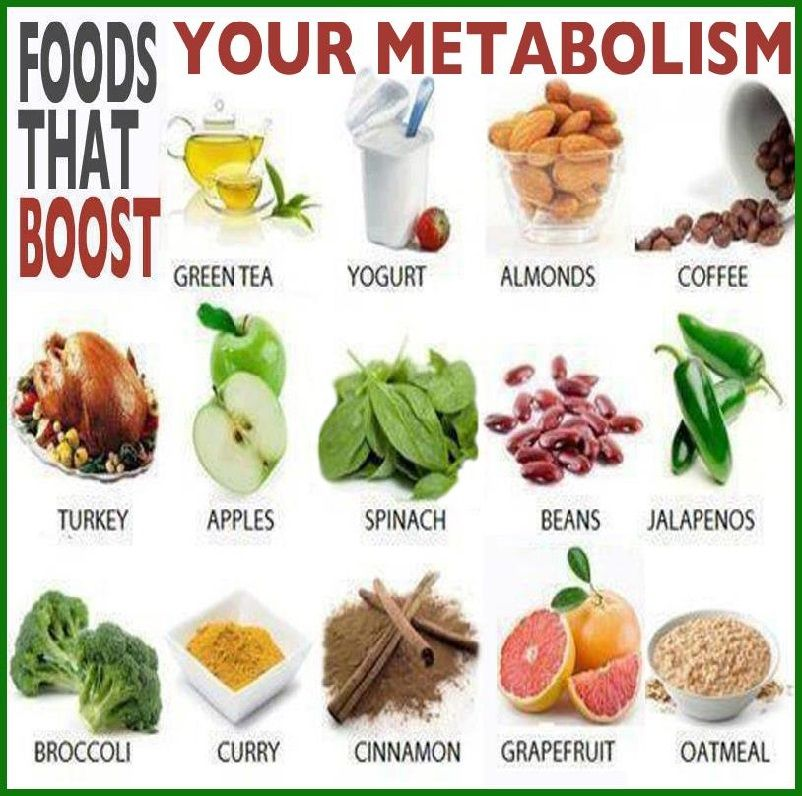 Foods To Never Eat To Avoid Belly Fat