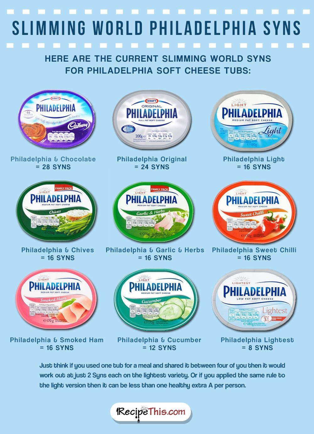 Slimming World Philadelphia Syns Slimming World Recipes